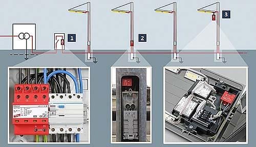 Proteger el LED: una decisión acertada