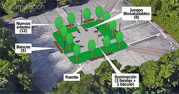 vitoria-plaza-llodio