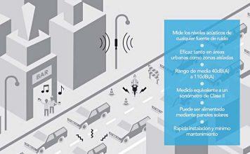 La contaminación acústica en las ciudades