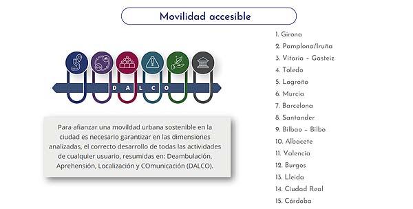 movilidad-sostenible